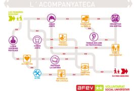 Acompanyateca AFEV